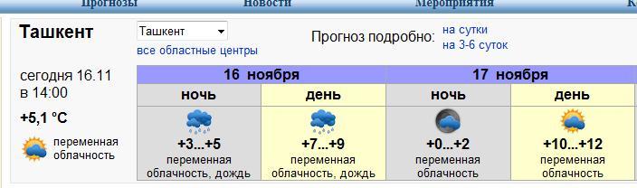 прагноз погода горад ташкент